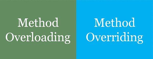 method overloading vs method overriding