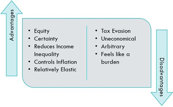 advantages-and-disadvantages-of-direct-tax