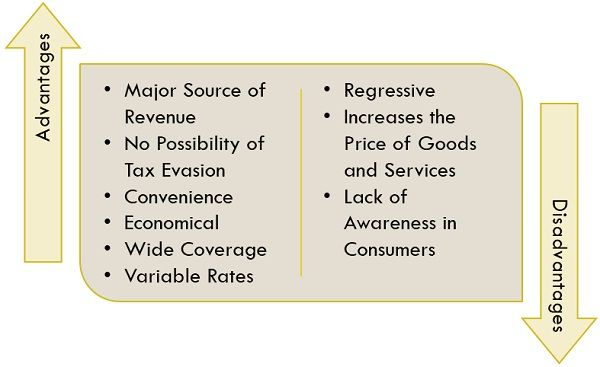 advantages-and-disadvantages-of-indirect-tax