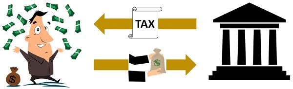 direct-tax