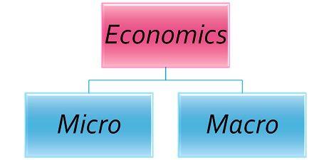 Elements of marketing concept essays