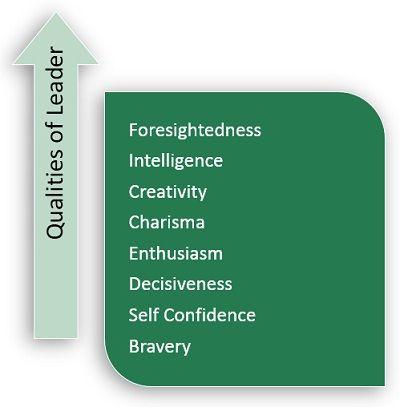 qualities-of-leader