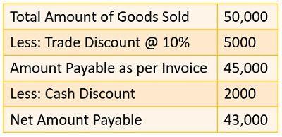 example-trade-vs-cash-discount