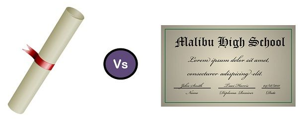 Difference Between Degree and Diploma (with Comparison Chart) - Key ...