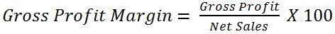 gp margin