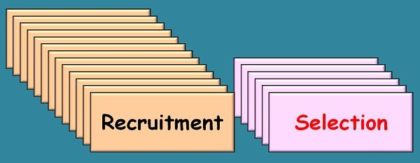 Recruitment Vs Selection