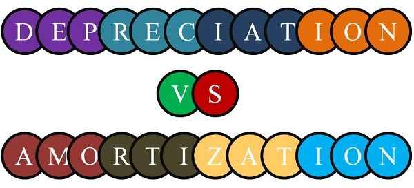 Difference Between Depreciation and Amortization (with Comparison ...