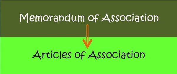 GADA'S MEMORANDUM AND ARTICLE OF ASSOCIATION