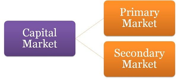 Pdf report on secondary market trading in the municipal securities