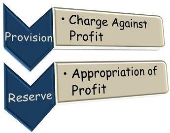 provision vs reserve