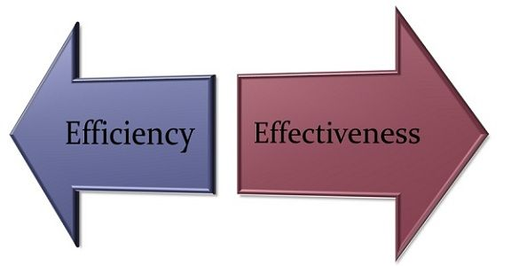 management efficiency and effectiveness While efficiency refers to how well something is done, effectiveness refers to how useful something is for example, a car is a very effective form of transportation, able to move people across long distances, to specific places, but a car may not trasport people efficiently because of how it uses.