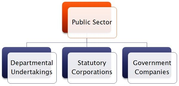 similarities between public sector and private sector pdf