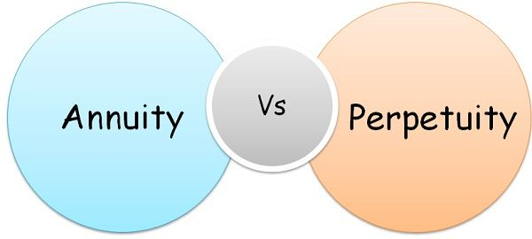 Image result for perpetuity vs annuity