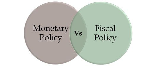 Difference Between Fiscal Policy and Monetary Policy (with ...