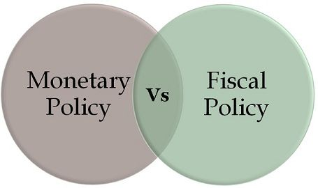 A Description Of The Monetary And Fiscal Policies Essay Sample  A Description Of The Monetary And Fiscal Policies