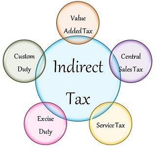 Vat vs Service tax