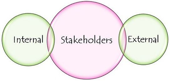 internal vs external stakeholders
