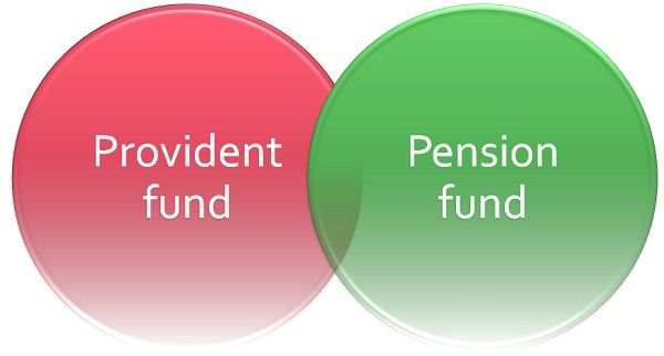 Provident Fund Vs Pension Funds