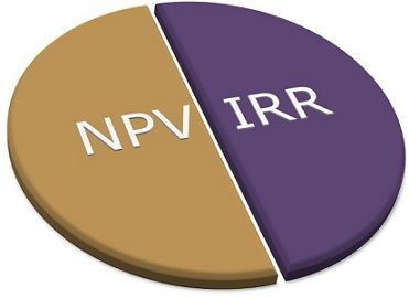 internal rate return irr and net present value npv both po The internal rate of return (irr) for a cash flow stream is the interest rate (discount rate) that produces a net present value of 0 for the cash flow stream that definition, however, can be less than satisfying when first heard.