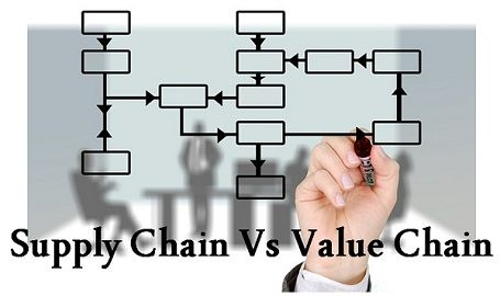 Supply Chain Vs Value Chain