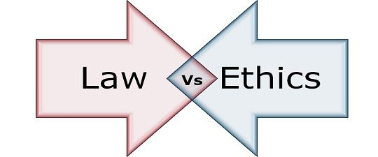 knowledge of law and ethics among Law vs ethics ever since we were kids and became aware of our surroundings, our parents and elders have instilled in us a fundamental awareness of what is right.