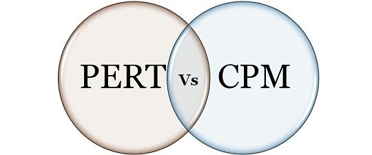 pert and cpm Eleven important differences betweeb pert and cpm are discussed in this  article one such difference is pert is a technique of planning and.