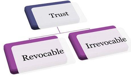 revocable vs irrevocable trust