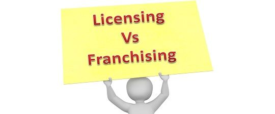 Difference Between Licensing And Franchising With Comparison Chart