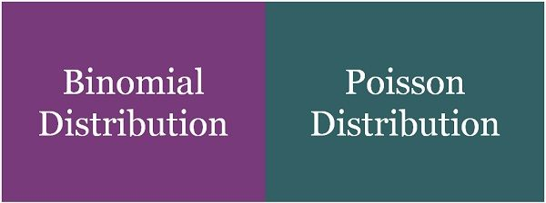 Difference Between Binomial and Poisson Distribution (with