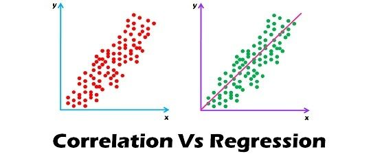 Difference Between Correlation And Regression With