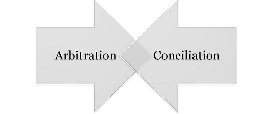 Difference Between Arbitration And Conciliation With Comparison Chart