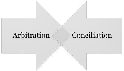 Difference Between Arbitration And Conciliation With Comparison