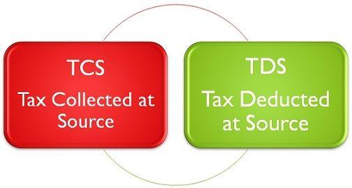 TDS vs TCS