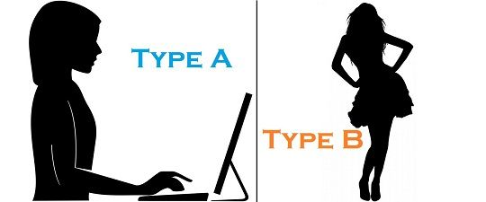 difference between type a and type b personality  with