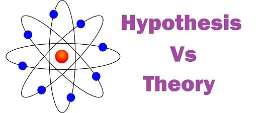 whats is a hypothesis What is the difference between hypothesis and aim a hypothesis is an explanation which has to be verified an aim is the goal of an endeavor.