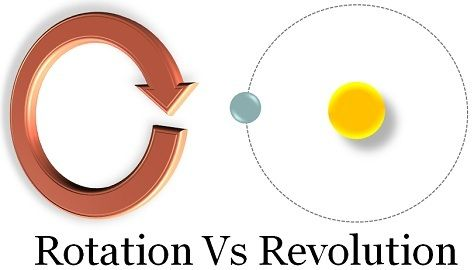 Difference between rotation and revolution with comparison chart difference between rotation and revolution ccuart Images