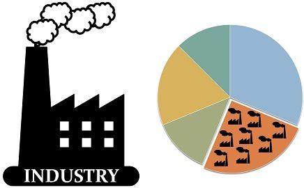 industry vs sector