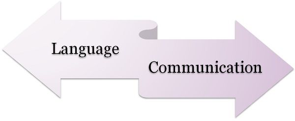 language vs communication