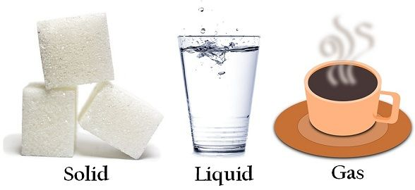 solid vs liquid vs gas