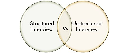 Difference Between Structured and Unstructured Interview (with