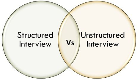 structured vs unstructured interview