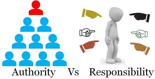 authority vs responsibility