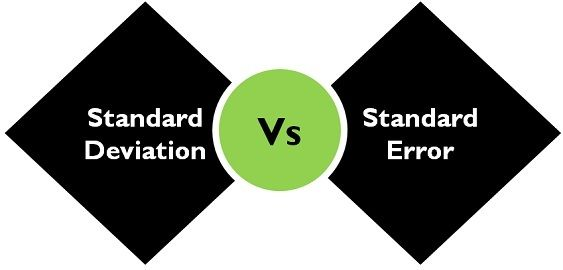 standard deviation and standard error