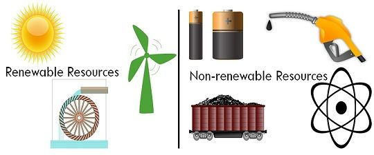 Difference Between Renewable And Nonrenewable Resources With. Difference Between Renewable And Nonrenewable Resources With Parison Chart Key Differences. Worksheet. Worksheet About Renewable And Nonrenewable Resources At Clickcart.co