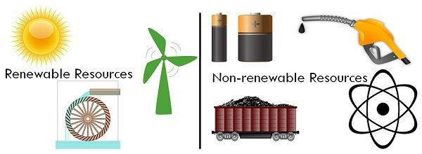difference between renewable and non-renewable resources (with