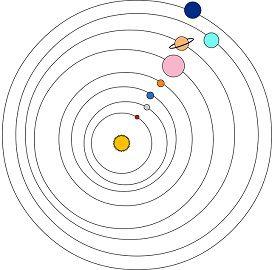 stars vs planets