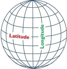 latitude vs longitude