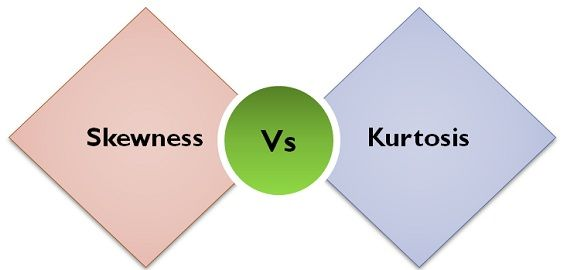skewness vs kurtosis