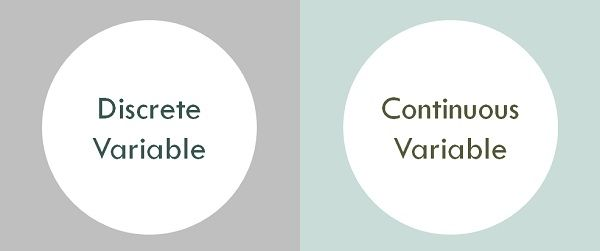 discrete vs continuous variable