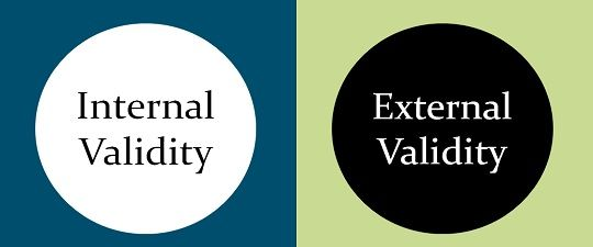 Difference Between Internal And External Validity With